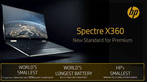 Spectre x360 13-aw0204TU